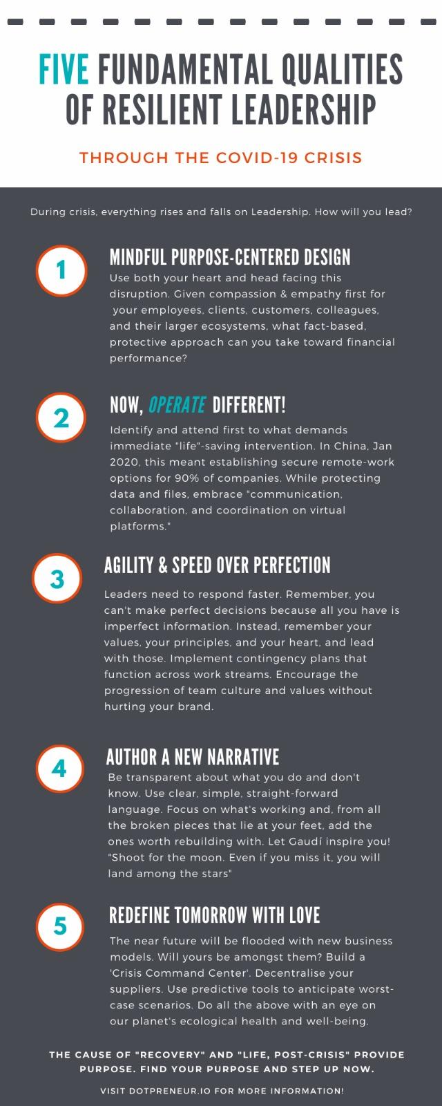infographic-5-fundamentals-leadership