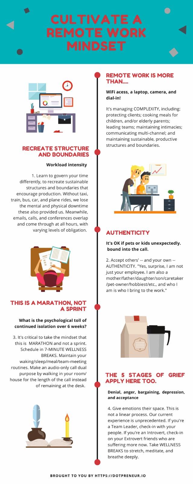 remote-mindset-infographic